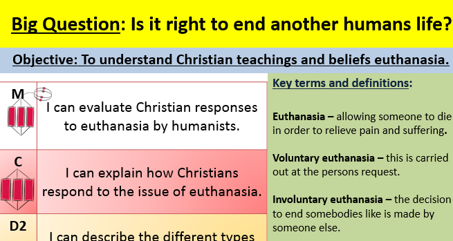 Euthanasia EDEXCEL GCSE (9-1) RE Paper 1 Unit 4 Matters of life and death