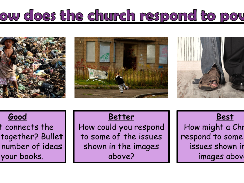 AQA A GCSE Christianity: Practices lesson 13 The Church's responses to world poverty'