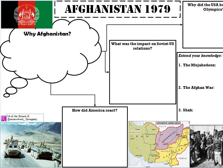 Edexcel GCSE History - Superpower relations & the Cold War - Topic 3.2 - Afghanistan 1979