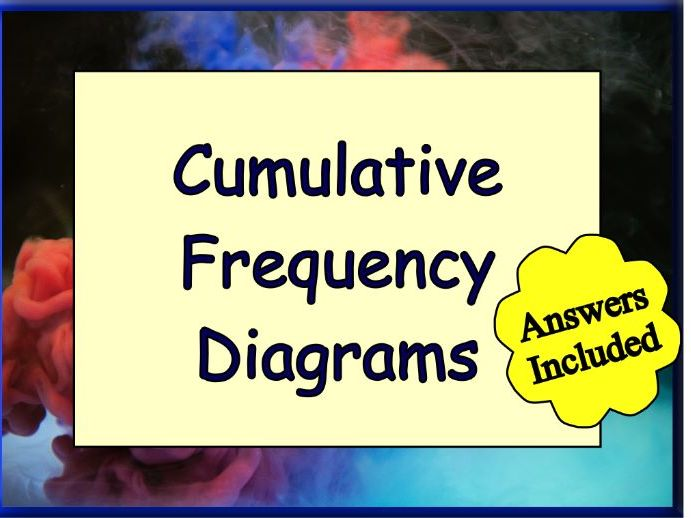 Cumulative Frequency Diagrams - Worksheet