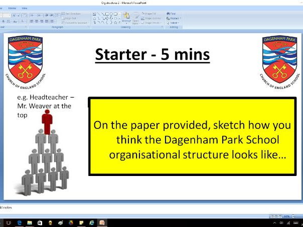 Organisational structures - GCSE Business