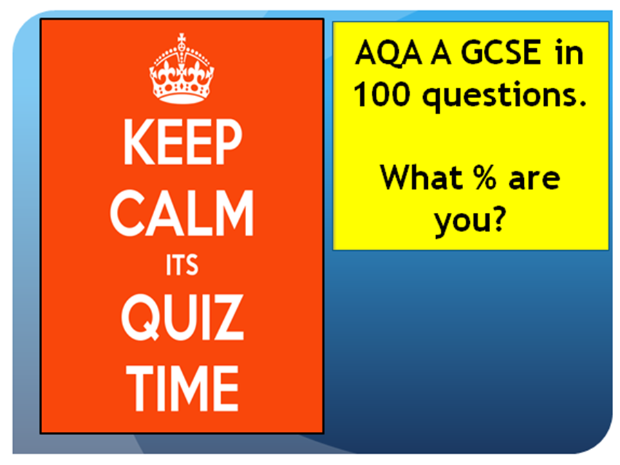 AQA A RE Revision Quiz