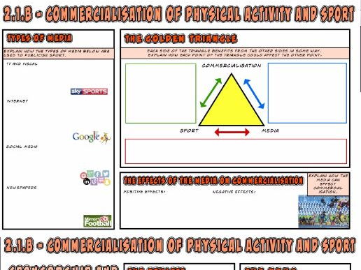 OCR GCSE PE 9-1 (2016) 2.1.b - Commercialisation of Physical Activity and Sport A3 Revision Mat