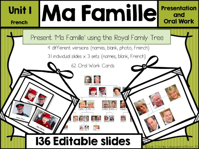 La Famille - Present The Family (French)