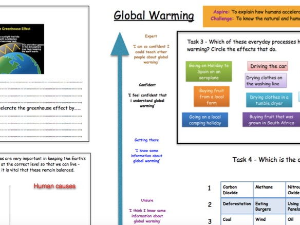 The Causes of Global Warming (KS3)