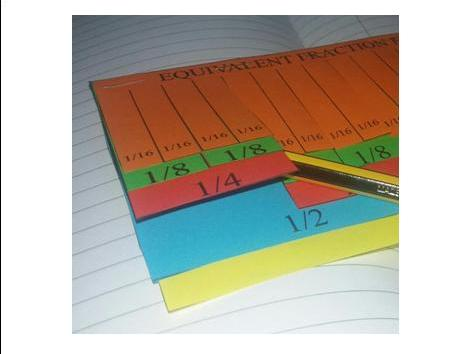 FRACTION FRINGE - EQUIVALENT FRACTIONS, COMPARING & ORDERING FRACTIONS, SIMPLIFYING FRACTIONS