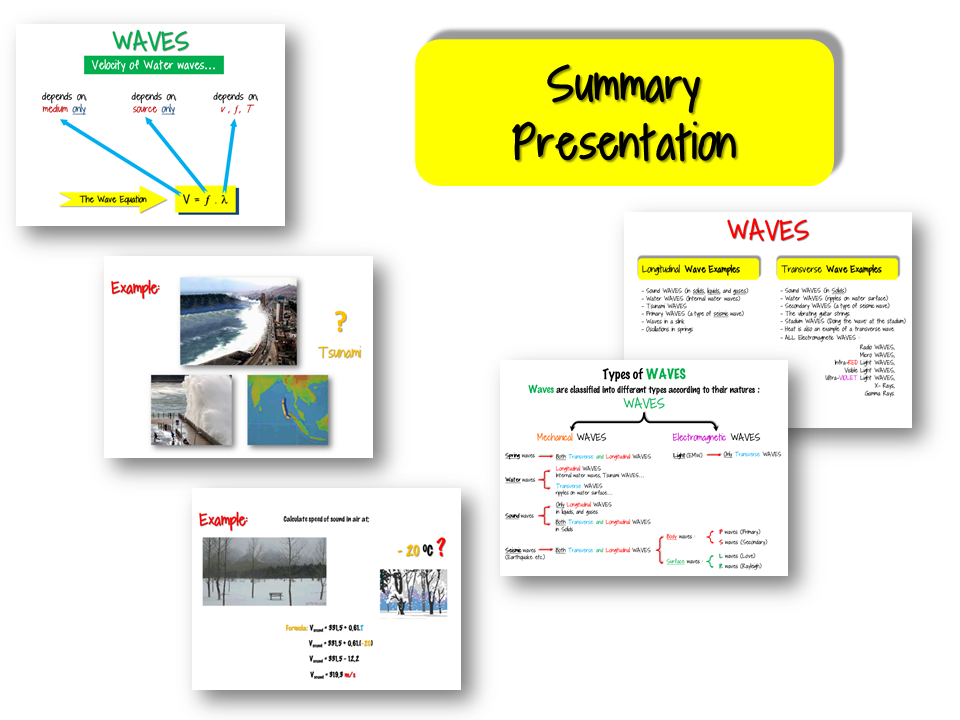 Waves - PPT - Summary Presentation