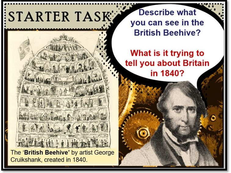 KS3 History The Industrial Revolution in Britain Overview Lesson 1