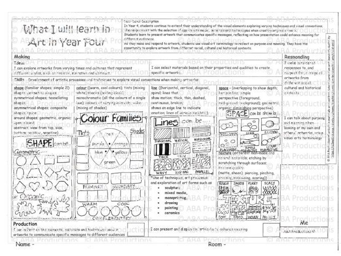 What I will Learn in Art in Year 4