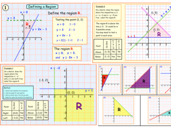 Solving Inequalities Graphically (ppt)