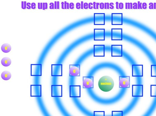 Electronic configuration and atomic structure Drag & Drop