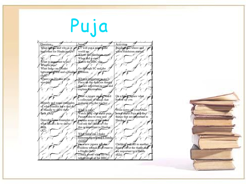 Puja Lesson Plan with links
