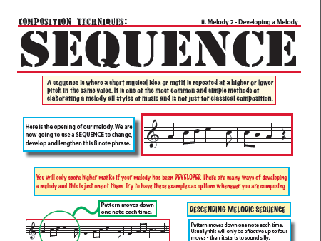 How to Compose: Melodic Sequence