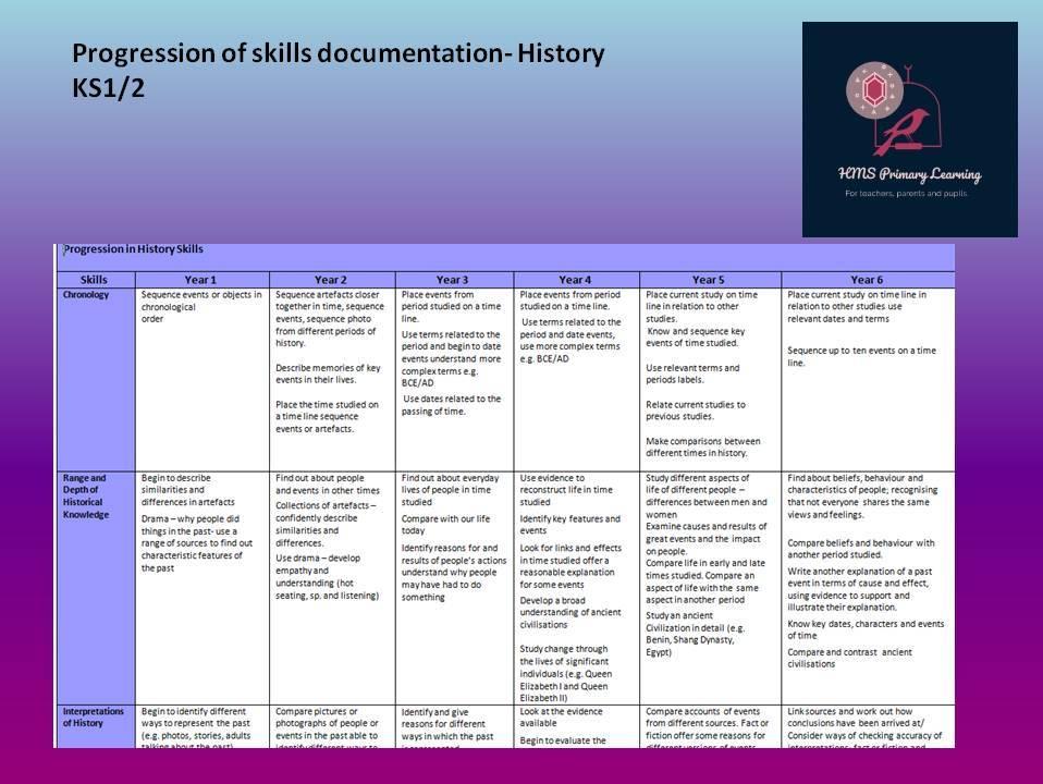 History skills progression yr1-6
