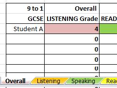 New GCSE Italian Edexcel  1IN0 L1 Datatracker