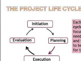 Module1_R012 / R013 Project Life Cycle Lesson1
