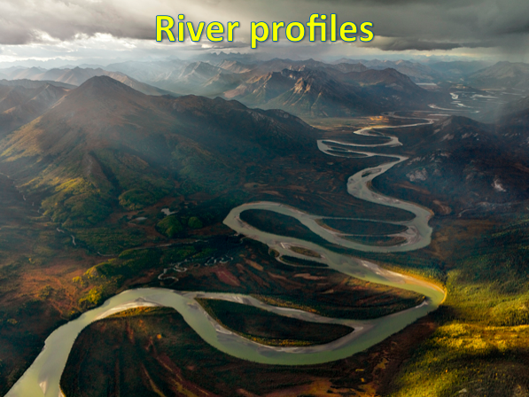 KS3 Rivers - River Profiles