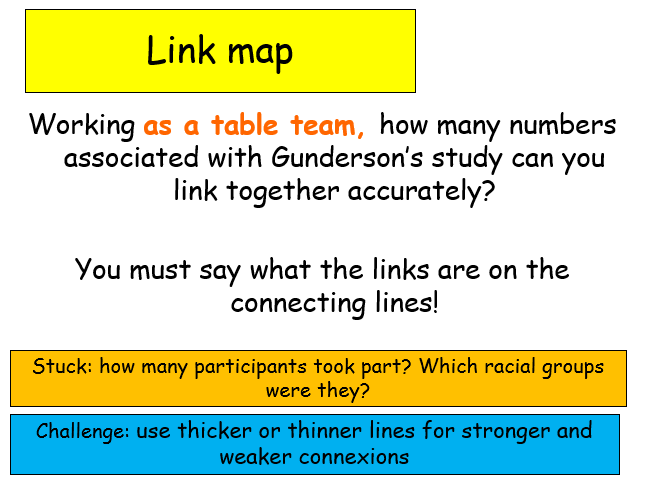 Edexcel Psychology (9-1) GCSE New Spec Unit 2 Lesson 8/9 - Dweck's Theory and Gunderson's Research
