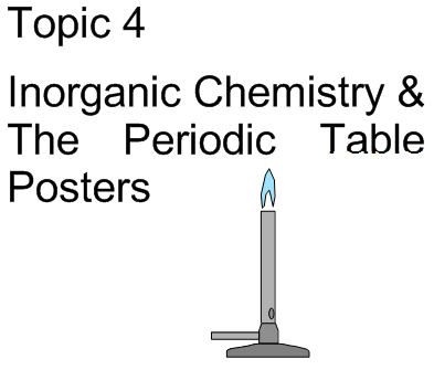 Edexcel A level Chemistry Topic 4 Posters