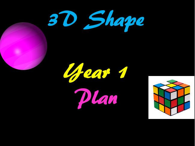 3D Shape Planning: Year 1