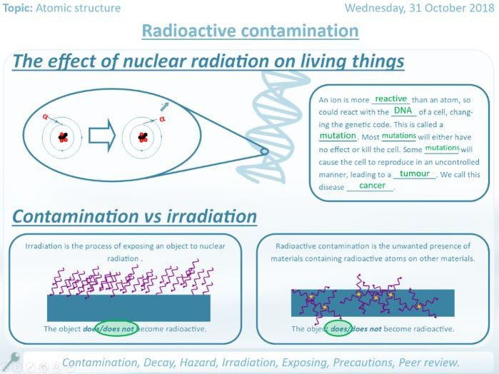 Radioactive contamination worksheets and full worked answers