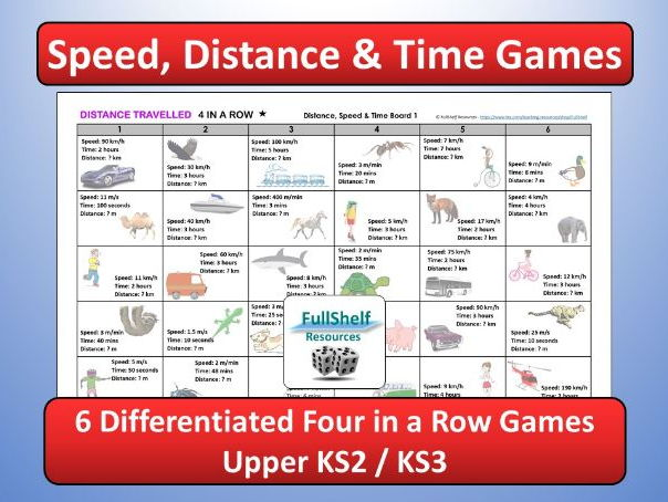 Speed Distance Time Games