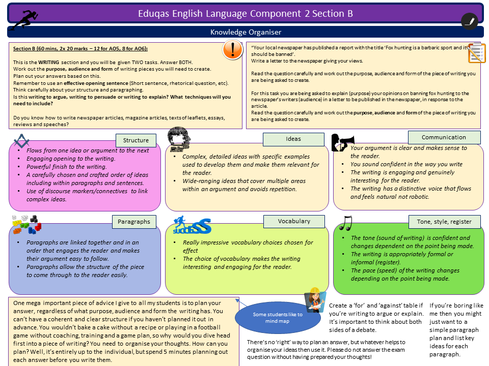 Eduqas English C2 Knowledge Organiser