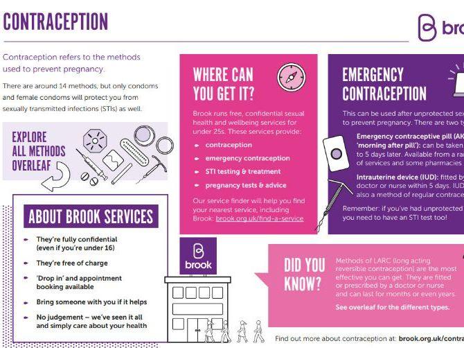 Contraception handout