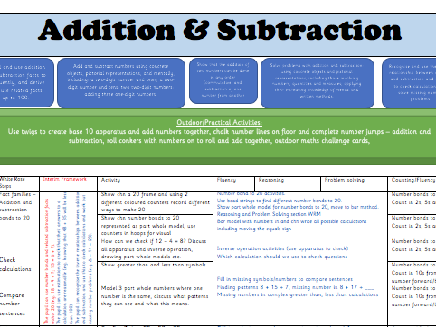 Y2 Autumn Block 2: Addition & Subtraction Weekly Planning (following White Rose maths small steps)