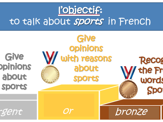 KS3 MFL French - sports - differentiated lesson interview worksheet PPT lesson plan
