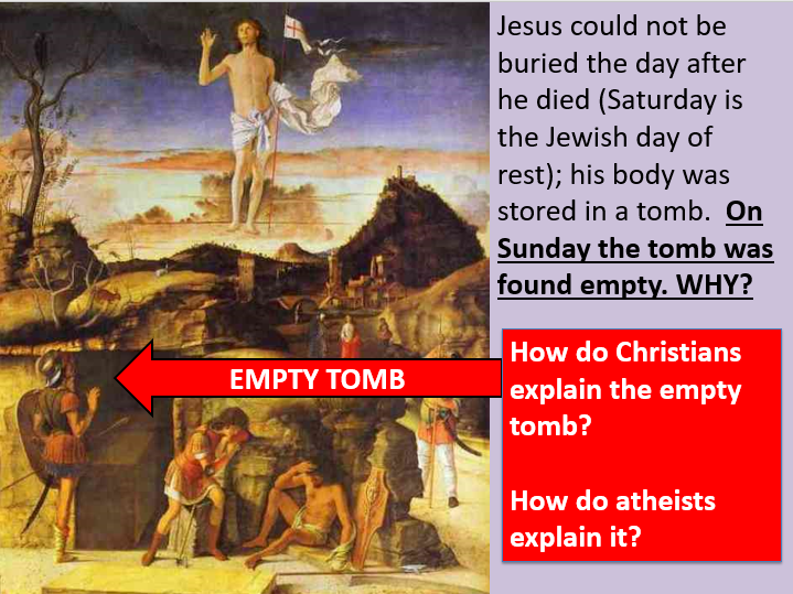 Christian Beliefs:  The Resurrection of  Jesus
