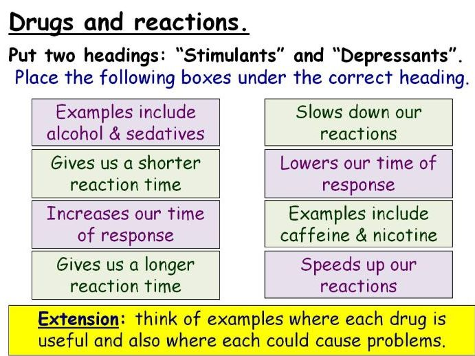 Muscles and Drugs Year 7 Lesson PowerPoint (KS3 7Ce) Muscles and Bones topic