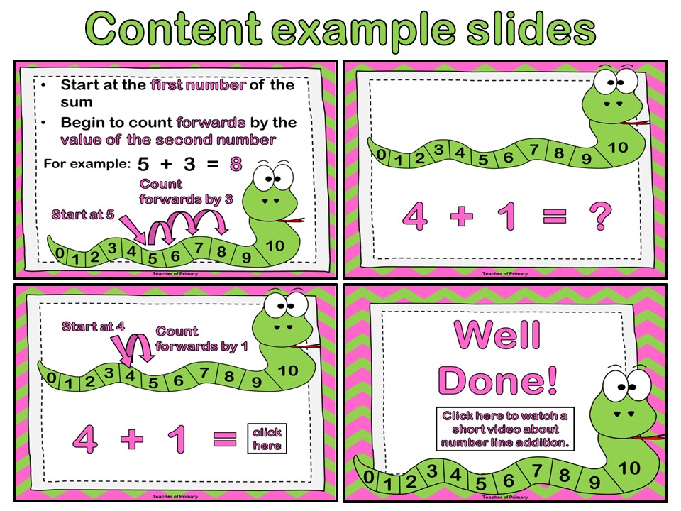 Adding Using a Number Line - Animated PowerPoint presentation