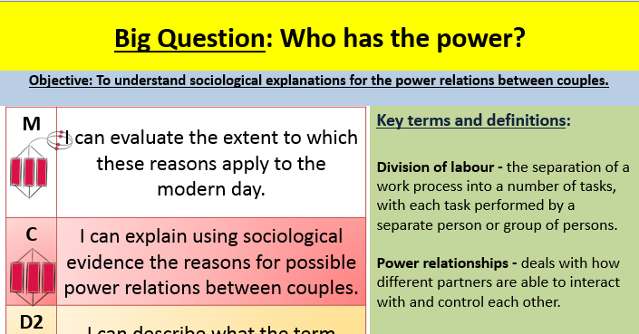 power in relationships