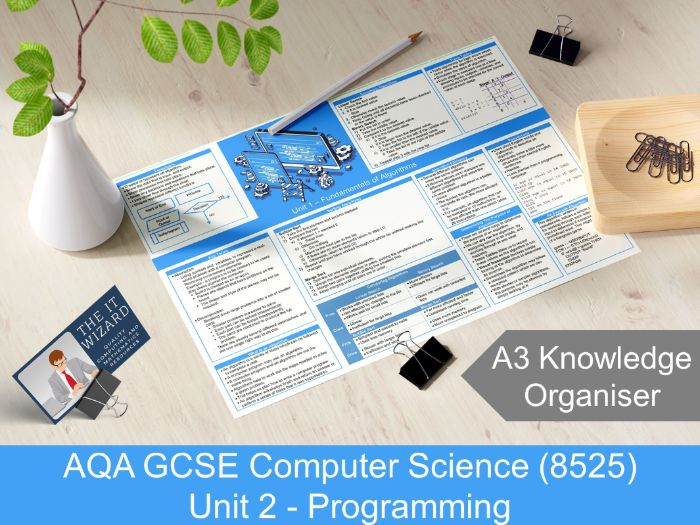 AQA GCSE 8525 Unit 1 Fundamentals of Algorithms Knowledge Organiser Revision Mat (Computer Science)