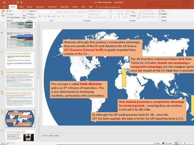03. Free Trade Liberalisation (Slides, Activities and Notes) - Edexcel A-Level Economics - Theme 4
