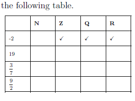 Sets of numbers worksheet no 2 (with solutions)