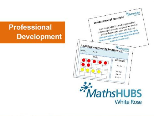 White Rose Maths Hub - Maths : Everyone Can Posters - Positive Mind ...