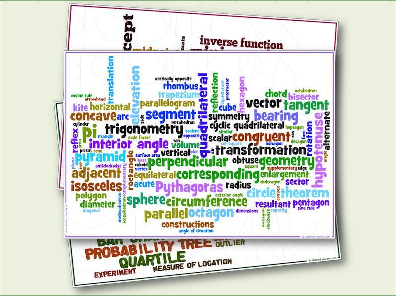 Maths Terms (Five Posters, Landscape, A3+)