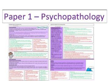 Psychopathology Psychology AQA A-Level