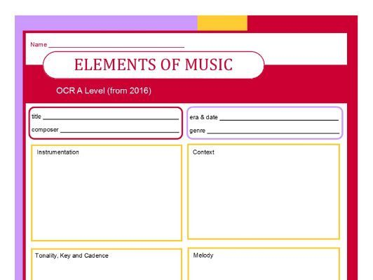 The Elements of Music Summary Sheet A Level Music OCR