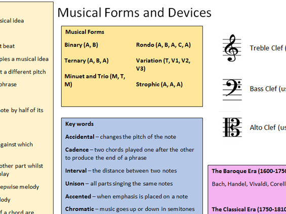 Eduqas GCSE Music AO1 Musical Forms and Devices Knowledge Organiser