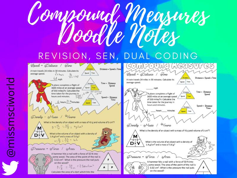 Compound Measures Maths Doodle Notes
