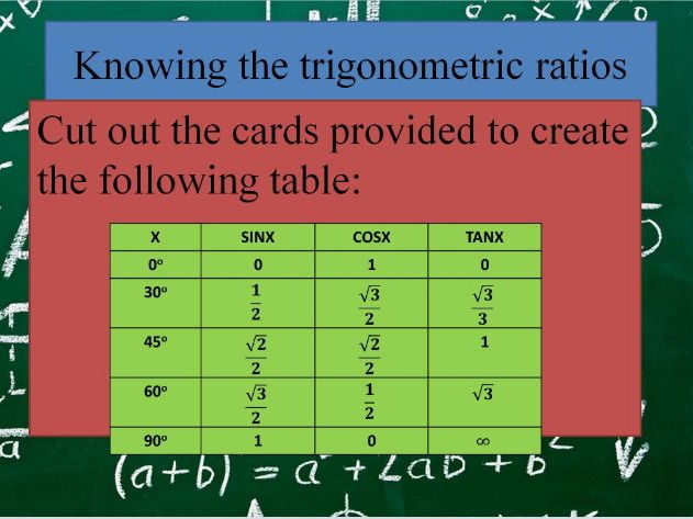 The Trigonometric Ratios (0, 30, 45, 60 and 90 degrees)