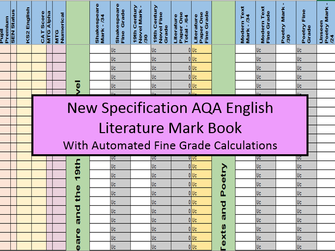 aqa a level english literature b coursework mark scheme Page 35 guide to completing coursework and controlled assessments page 40   the specification, past papers and mark schemes are available on ocr's site:   .