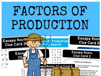 Factors of Production - BUNDLE