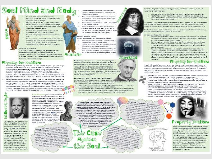 OCR: Soul, Mind and Body: Dualism and Materialism Learning Mat