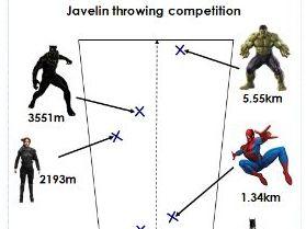 Year 3 / 4 - Converting Metres and Kilometres - Javelin throw - 4 Fun Differentiated Worksheets