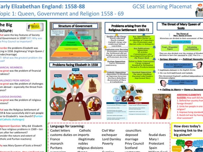 9-1 Edexcel History Learning/Topic Placemat for Early Elizabethan England: 1558 - 88 - Topic 1