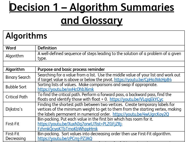 Decision Maths Algorithms, Glossaries and Video Links